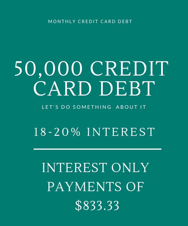 Debt Consolidation - Monthly Credit Card Payments