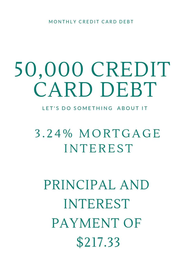 Debt Consolidation - Monthly Mortgage Payments